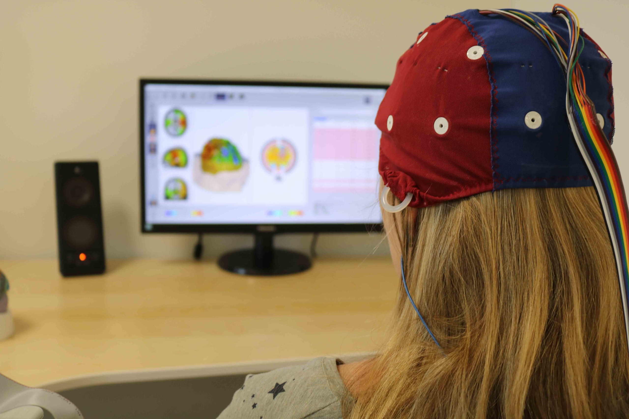 zakelijke neurofeedback